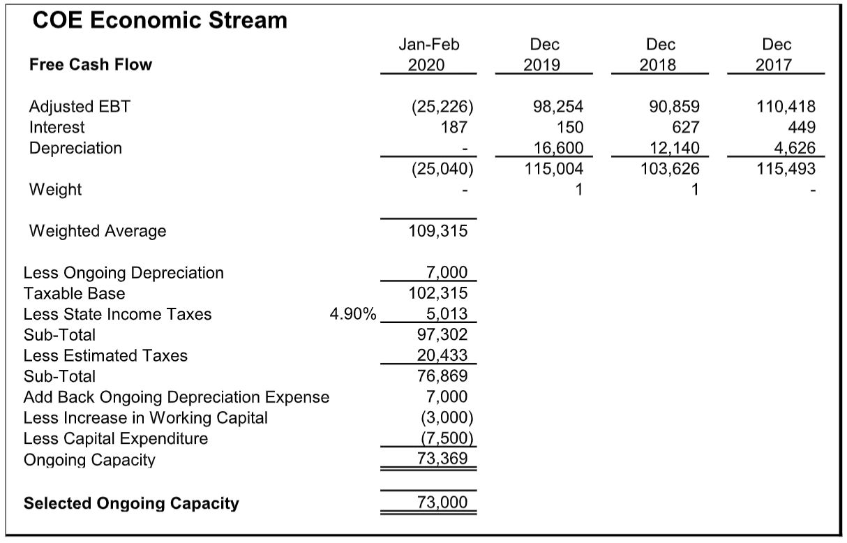 coe-economic-stream