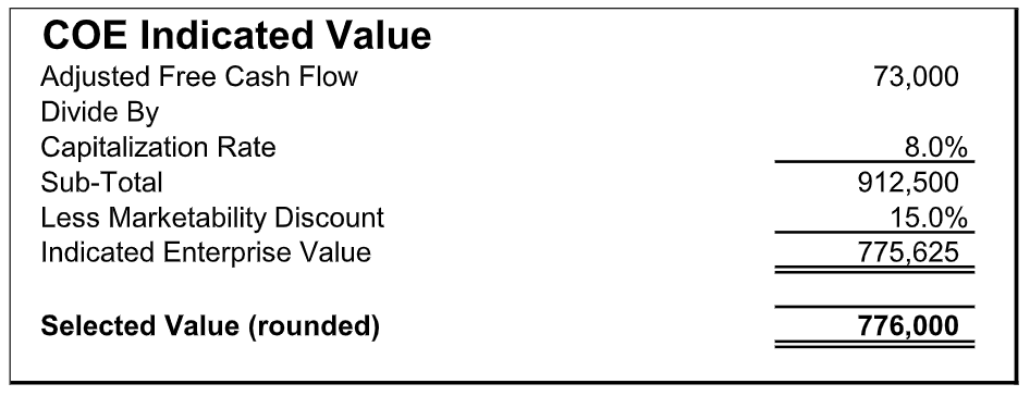 coe-indicated-value